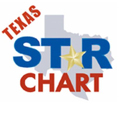 TEA Texas Star Chart logo and link