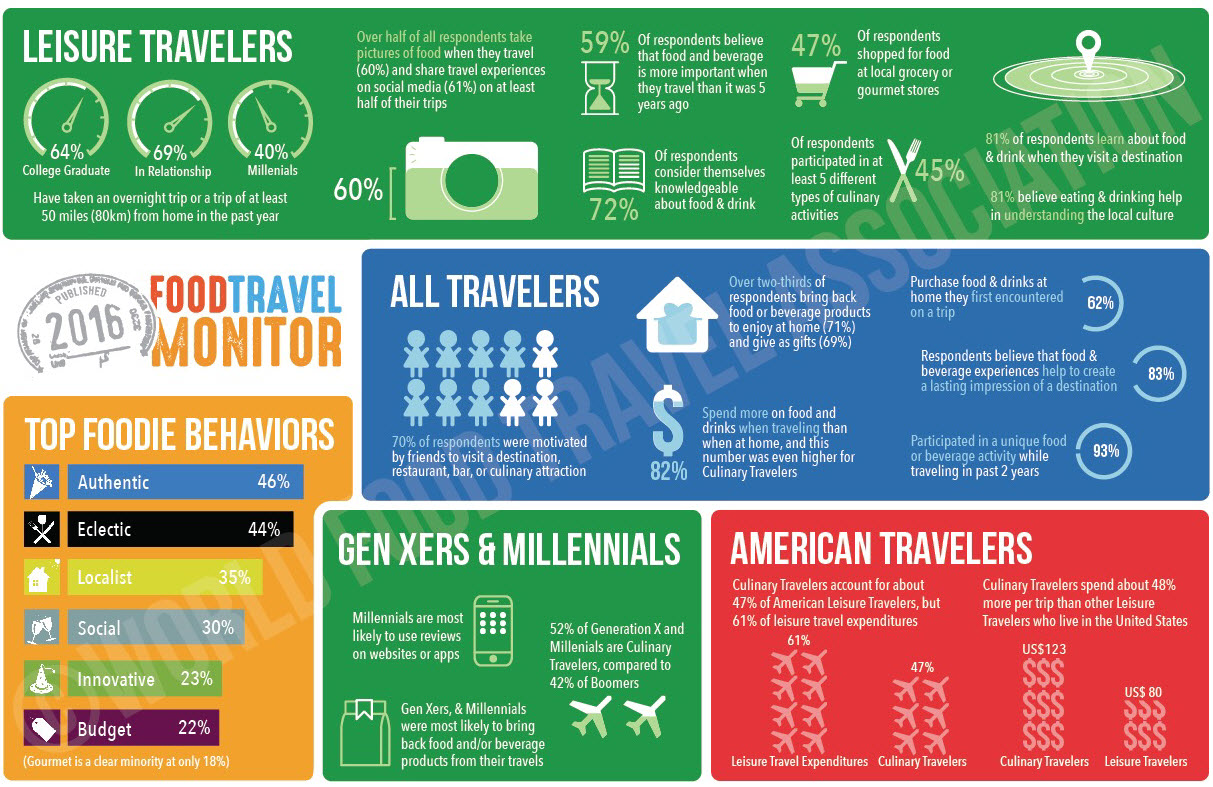 Tourist Guide Licence Malaysia