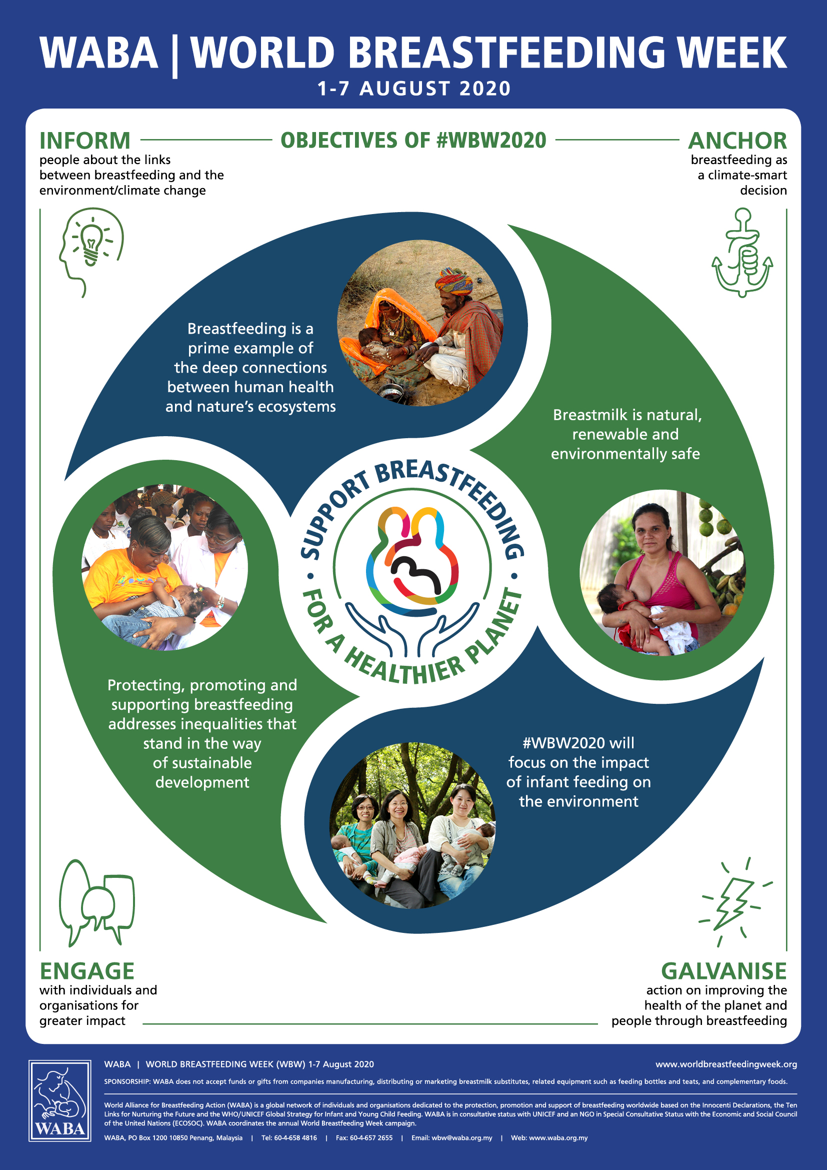 World Breastfeeding Month
